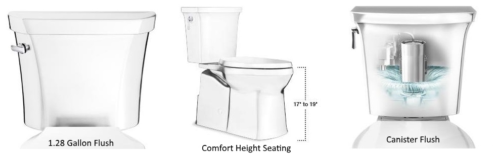 KOHLER 3810-0 Santa Rosa Comfort Height Elongated
