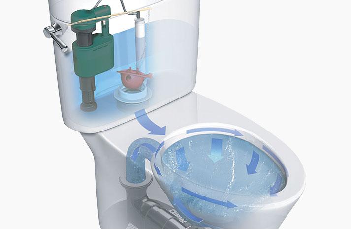 Toto E-Max Flushing System